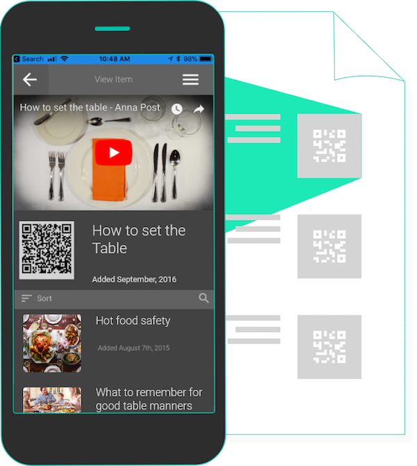 QR Codes Help Individuals Accomplish Tasks in at Home or in the Community