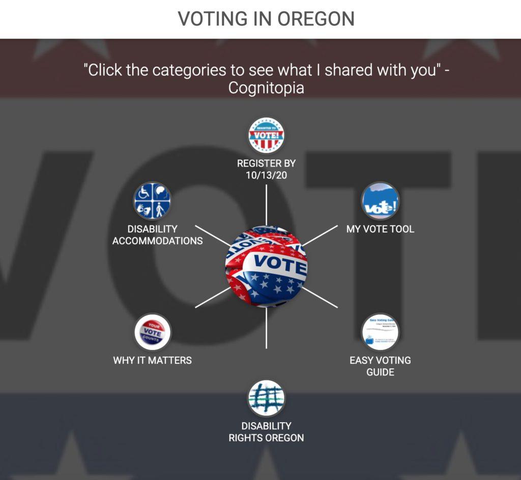 Voting In Oregon Portfolio screenshot